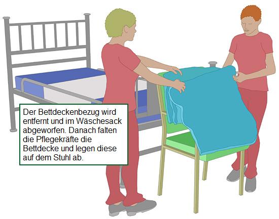 das altenpflegemagazin im internet online magazin f r die altenpflege. Black Bedroom Furniture Sets. Home Design Ideas