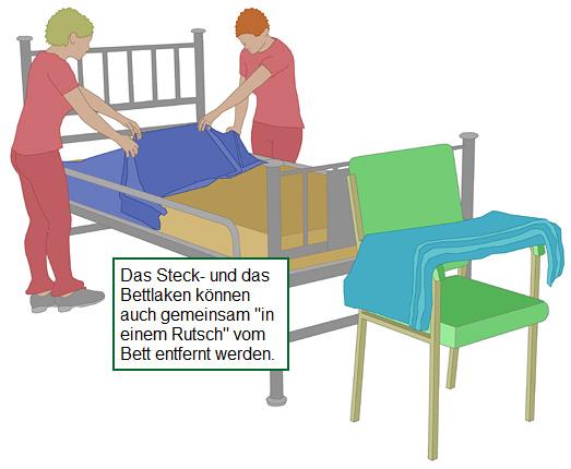 Relativ pqsg.de - das Altenpflegemagazin im Internet / Online-Magazin für WX82